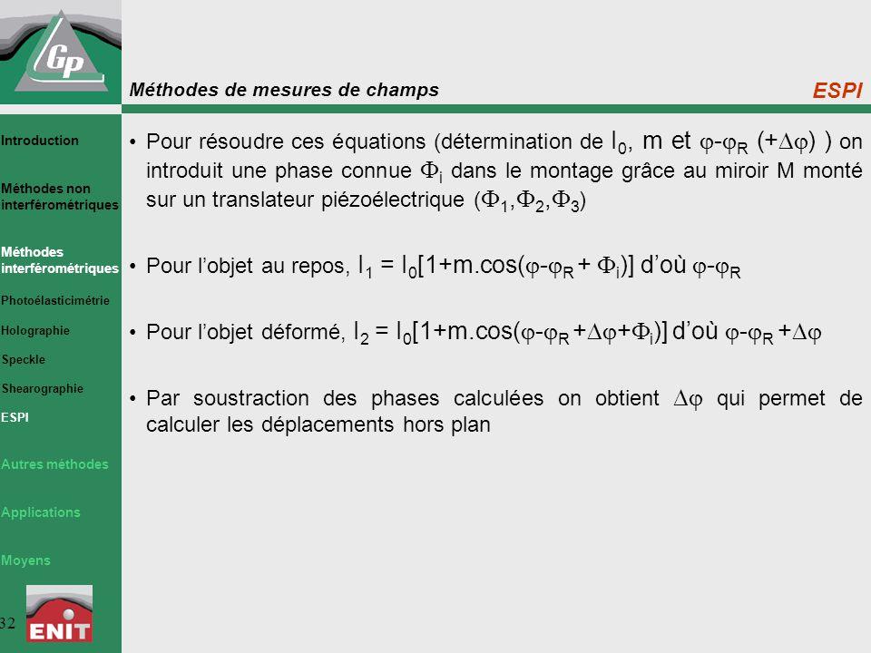 Pour l'objet au repos, I1 = I0[1+m.cos(j-jR + Fi)] d'où j-jR